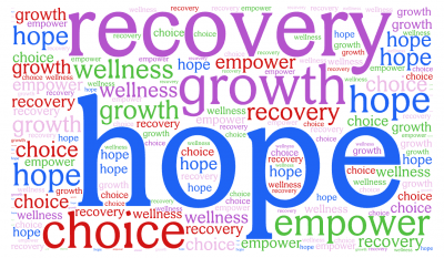 Recovery, growth word art